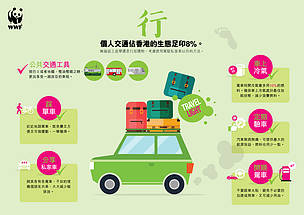 Sustainable Living - Transport chi  © WWF-Hong Kong